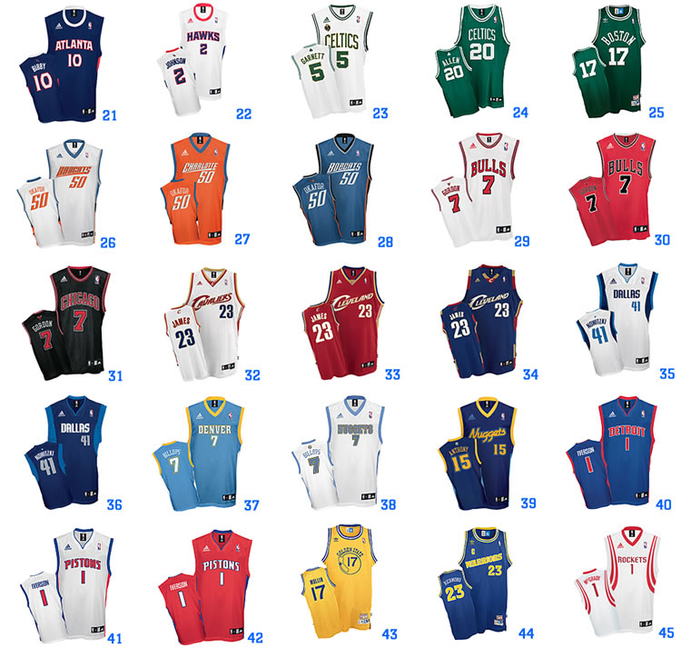 Uniformes de Basquetbol